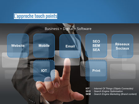 marketing digital touch points