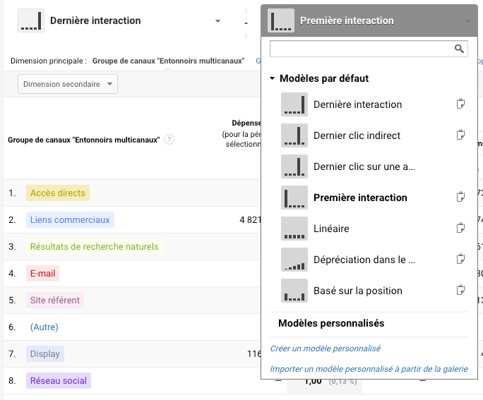 menu outil de comparaison de modele d'attribution