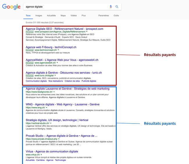 Les SERP - référencement de sites web